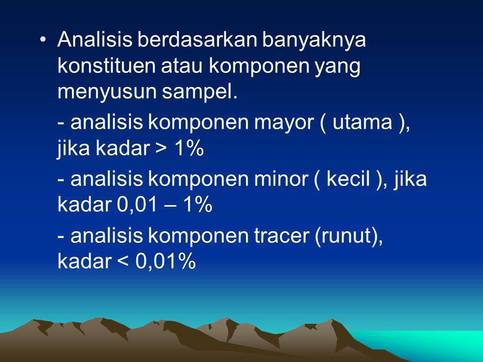 Analisis berdasarkan banyaknya konstituen atau komponen yang menyusun sampel. - analisis komponen mayor ( utama ), jika kadar > 1% - analisis komponen