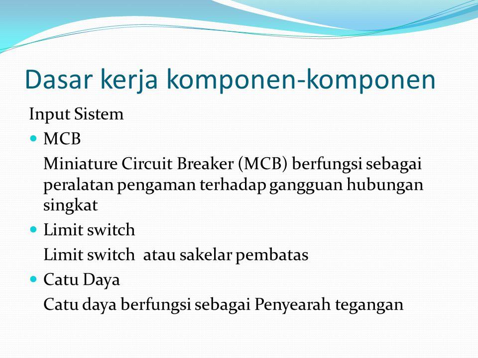 Dasar kerja komponen-komponen Input Sistem MCB Miniature Circuit Breaker (MCB) berfungsi sebagai peralatan pengaman terhadap gangguan hubungan singkat