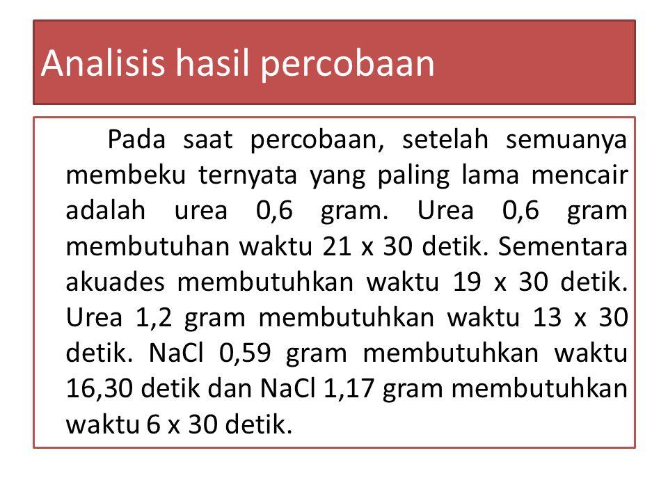 Analisis hasil percobaan Pada saat percobaan, setelah semuanya membeku ternyata yang paling lama mencair adalah urea 0,6 gram.