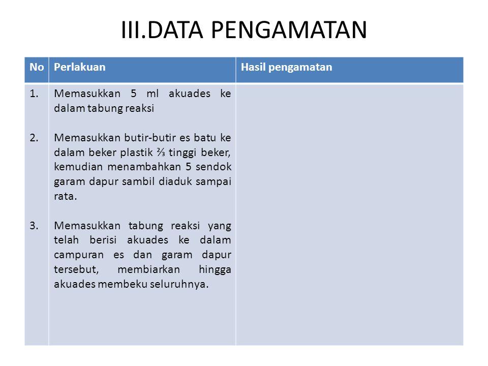 III.DATA PENGAMATAN NoPerlakuanHasil pengamatan 1.