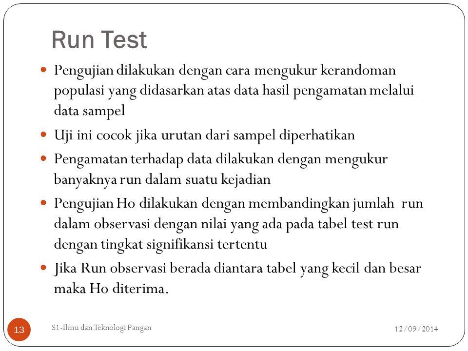 Run Test Pengujian dilakukan dengan cara mengukur kerandoman populasi yang didasarkan atas data hasil pengamatan melalui data sampel Uji ini cocok jik