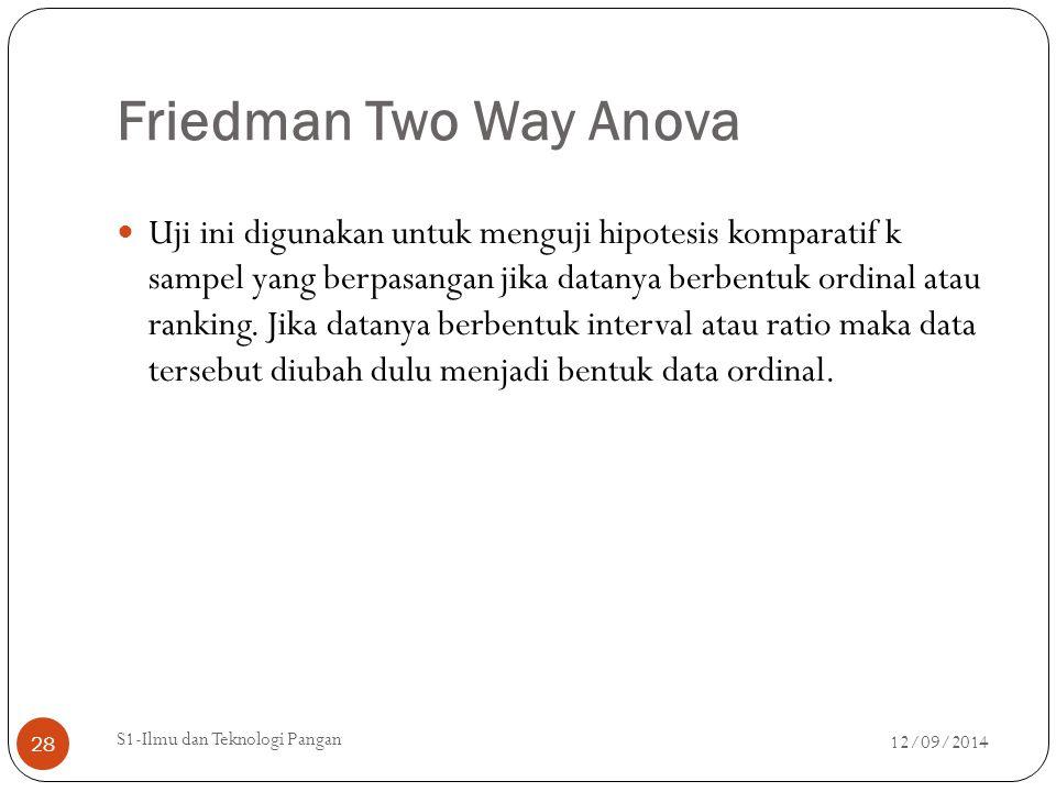 Friedman Two Way Anova Uji ini digunakan untuk menguji hipotesis komparatif k sampel yang berpasangan jika datanya berbentuk ordinal atau ranking. Jik