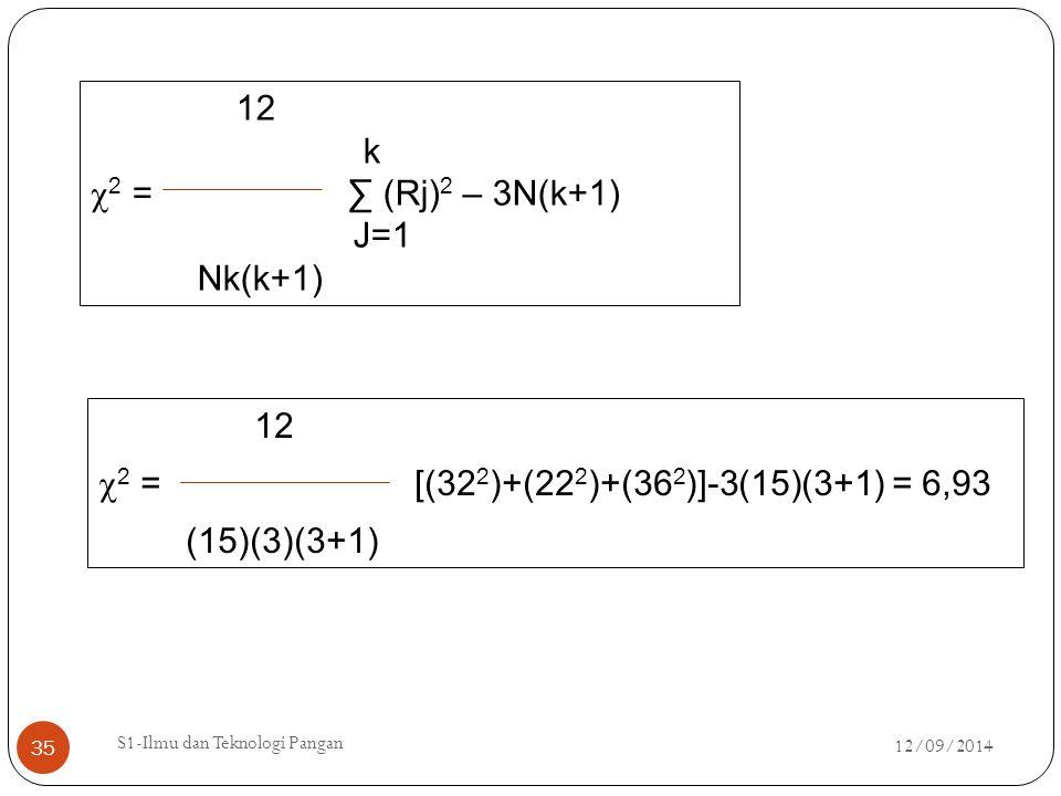 12/09/2014 S1-Ilmu dan Teknologi Pangan 35 12 k  2 = ∑ (Rj) 2 – 3N(k+1) J=1 Nk(k+1) 12  2 = [(32 2 )+(22 2 )+(36 2 )]-3(15)(3+1) = 6,93 (15)(3)(3+1)