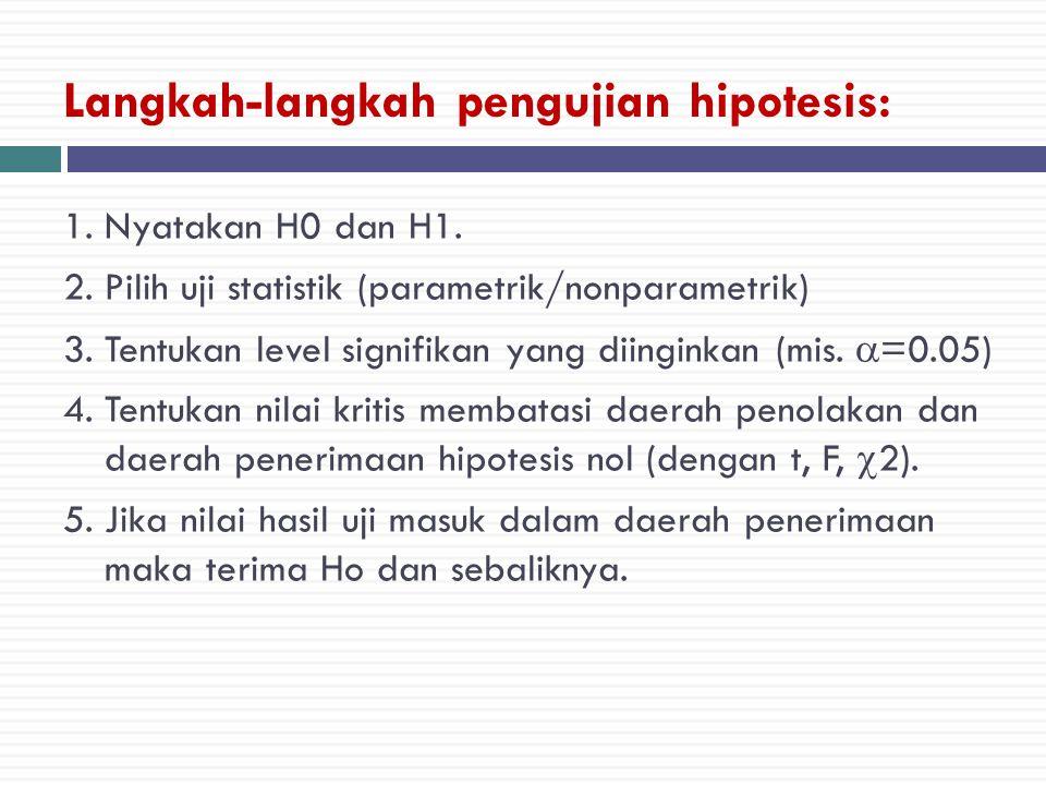 Langkah-langkah pengujian hipotesis: 1.Nyatakan H0 dan H1. 2.Pilih uji statistik (parametrik/nonparametrik) 3.Tentukan level signifikan yang diinginka