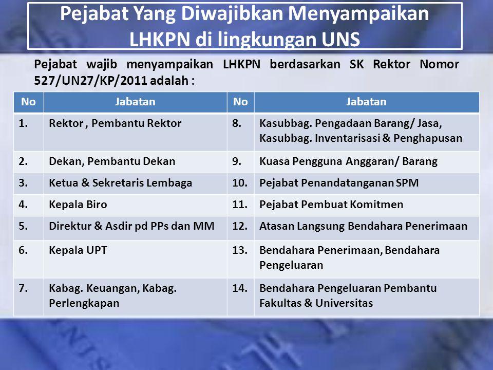 Pejabat Yang Diwajibkan Menyampaikan LHKPN di lingkungan UNS Pejabat wajib menyampaikan LHKPN berdasarkan SK Rektor Nomor 527/UN27/KP/2011 adalah : No