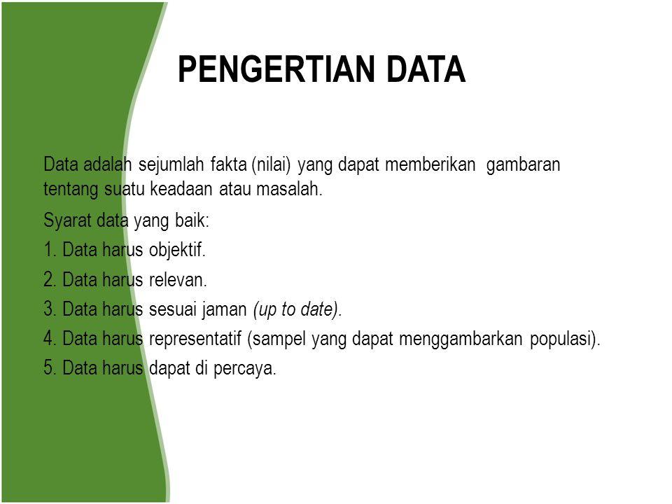 Data adalah sejumlah fakta (nilai) yang dapat memberikan gambaran tentang suatu keadaan atau masalah. Syarat data yang baik: 1. Data harus objektif. 2