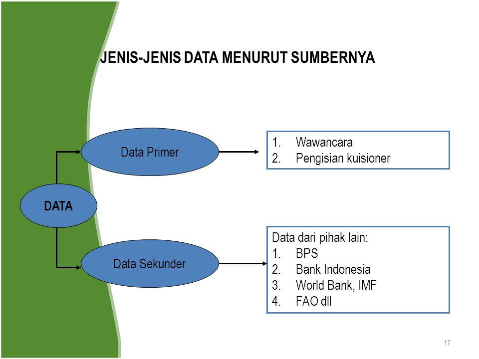 17 JENIS-JENIS DATA MENURUT SUMBERNYA DATA Data Primer 1.Wawancara 2.Pengisian kuisioner Data Sekunder Data dari pihak lain: 1.BPS 2.Bank Indonesia 3.