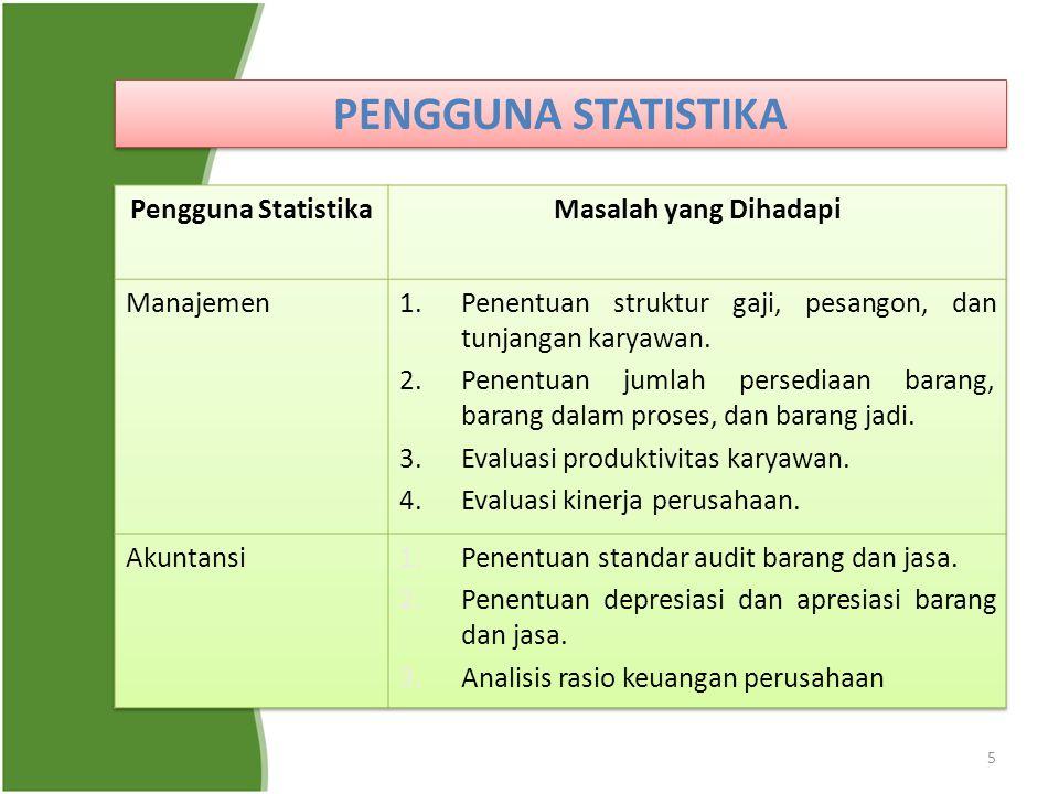 Data adalah sejumlah fakta (nilai) yang dapat memberikan gambaran tentang suatu keadaan atau masalah.