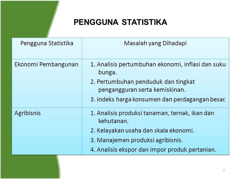 8 JENIS-JENIS STATISTIKA STATISTIKA Statistika Deskriptif Statistika Induktif (Inferensial) Materi: 1.Penyajian data 2.Ukuran pemusatan 3.Ukuran penyebaran 4.Angka indeks 5.Deret berkala dan peramalan (Trend) 6.Korelasi dan Regresi (Pengantar) Materi: 1.Metode sampling 2.Korelasi dan Regresi (Lanjutan) 3.Pengujian hipotesis (Uji Hasil Regresi) 4.Statistika nonparametrik