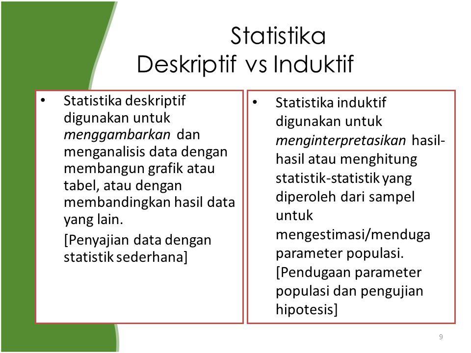 Statistika Deskriptif vs Induktif Statistika deskriptif digunakan untuk menggambarkan dan menganalisis data dengan membangun grafik atau tabel, atau d