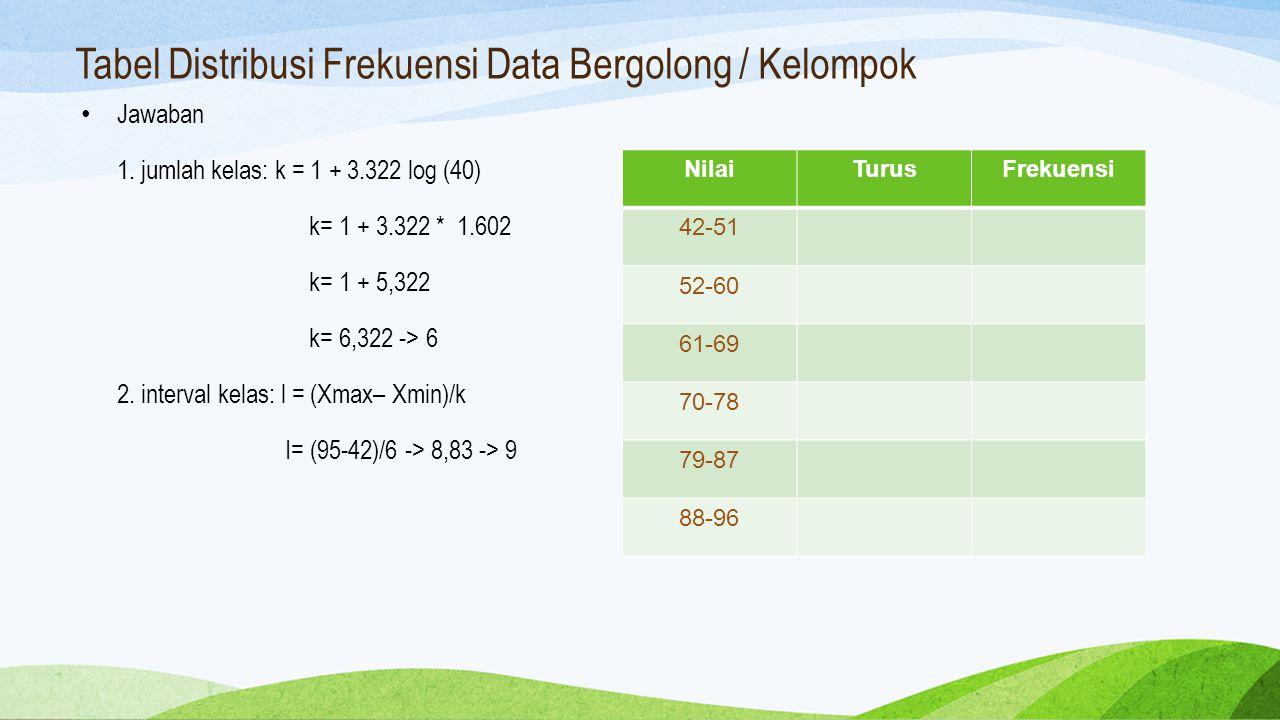 Tabel Distribusi Frekuensi Data Bergolong / Kelompok Jawaban 1. jumlah kelas: k = 1 + 3.322 log (40) k= 1 + 3.322 * 1.602 k= 1 + 5,322 k= 6,322 -> 6 2
