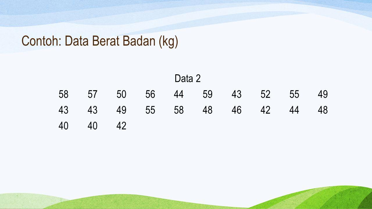 Contoh: Data Berat Badan (kg) Data 2 58575056445943525549 43 4955584846424448 40 42