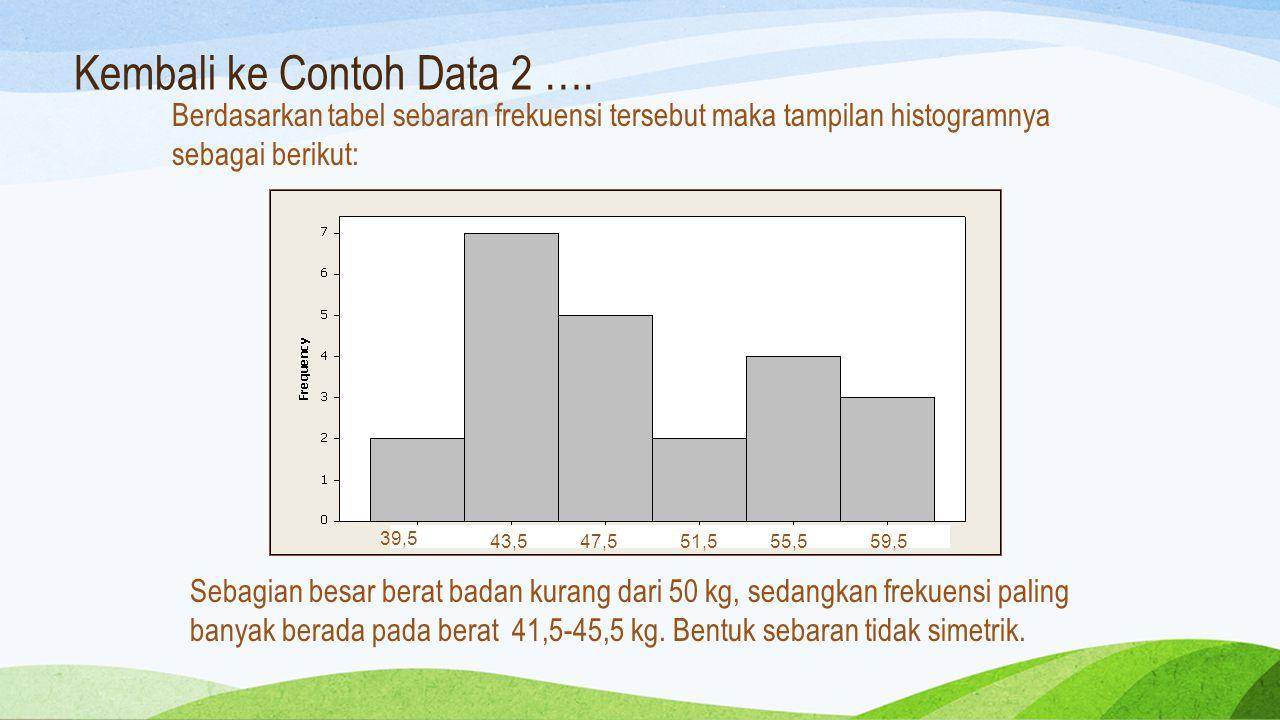 Kembali ke Contoh Data 2 …. Berdasarkan tabel sebaran frekuensi tersebut maka tampilan histogramnya sebagai berikut: Sebagian besar berat badan kurang