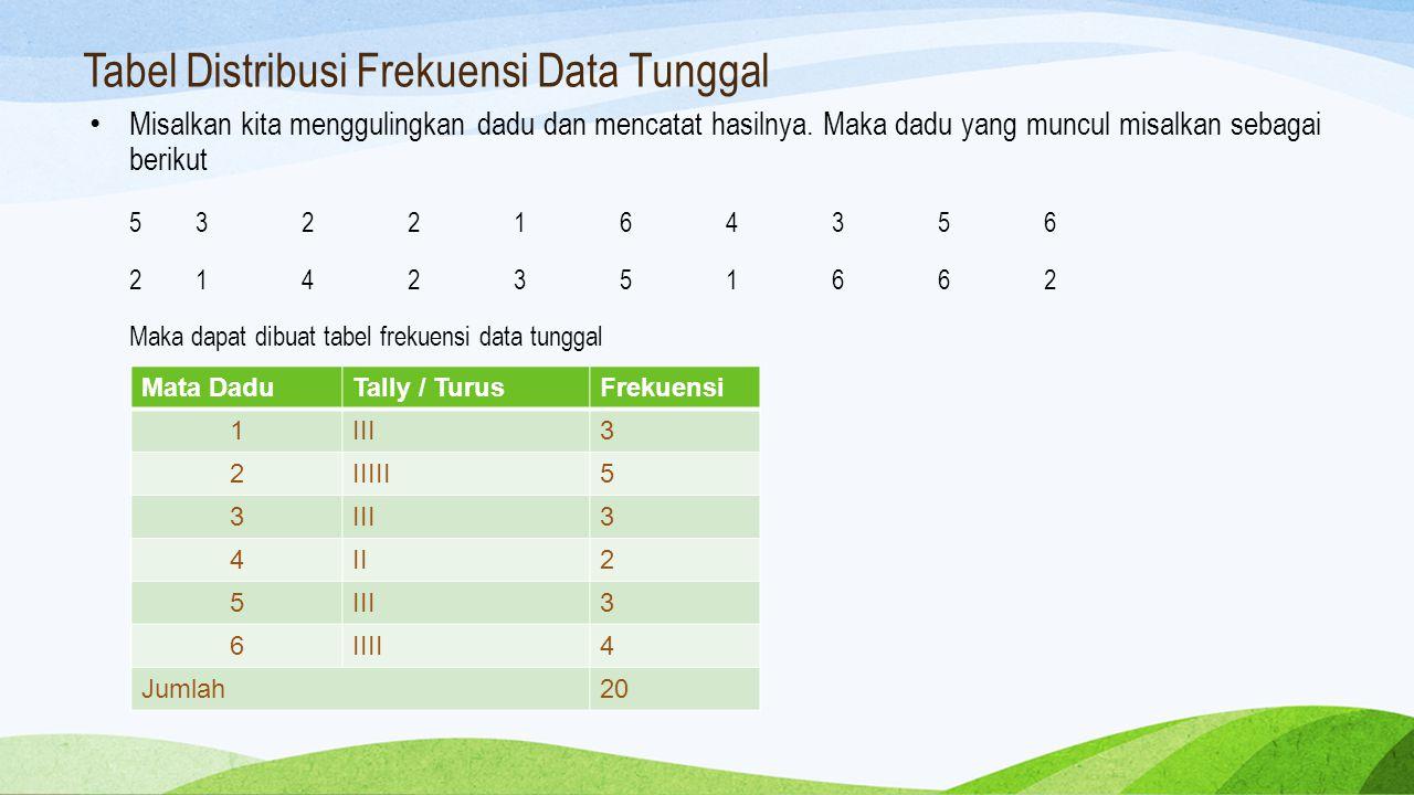Tabel Distribusi Frekuensi Data Tunggal Misalkan kita menggulingkan dadu dan mencatat hasilnya. Maka dadu yang muncul misalkan sebagai berikut 5322164
