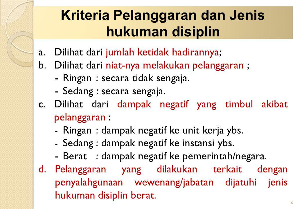 Kriteria Pelanggaran dan Jenis hukuman disiplin a.Dilihat dari jumlah ketidak hadirannya; b.Dilihat dari niat-nya melakukan pelanggaran ; - Ringan :secara tidak sengaja.