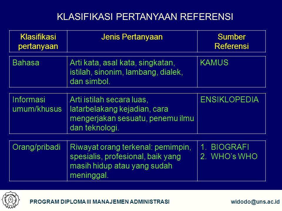 13 PROGRAM DIPLOMA III MANAJEMEN ADMINISTRASIwidodo@uns.ac.id KLASIFIKASI PERTANYAAN REFERENSI Klasifikasi pertanyaan Jenis PertanyaanSumber Referensi