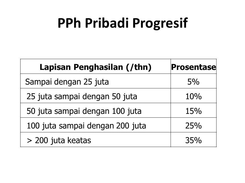 PPh Pribadi Progresif Lapisan Penghasilan (/thn)Prosentase Sampai dengan 25 juta5% 25 juta sampai dengan 50 juta10% 50 juta sampai dengan 100 juta15% 100 juta sampai dengan 200 juta25% > 200 juta keatas35%