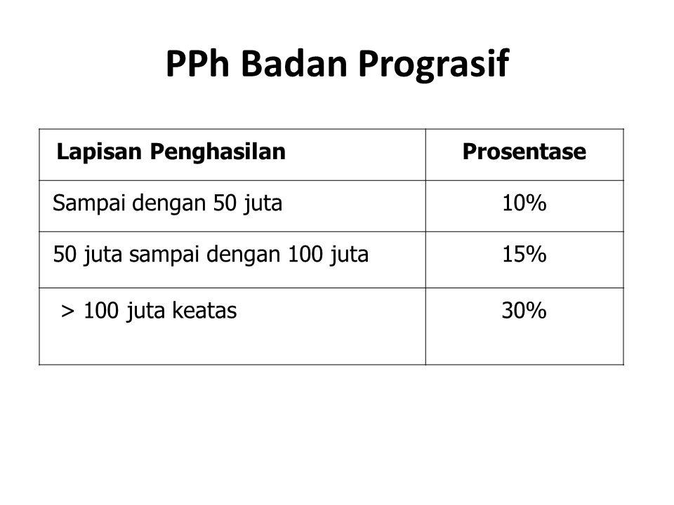 PPh Badan Prograsif Lapisan PenghasilanProsentase Sampai dengan 50 juta10% 50 juta sampai dengan 100 juta15% > 100 juta keatas30%