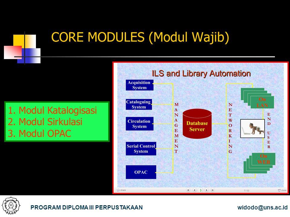 LATARBELAKANG PROGRAM DIPLOMA III PERPUSTAKAANwidodo@uns.ac.id 1.Jumlah terbitan/koleksi meningkat 2.Kebutuhan informasi meningkat 3.Jumlah jenis layanan meningkat 4.Keterbatasan SDM 5.Adanya developmental will untuk perpustakaan