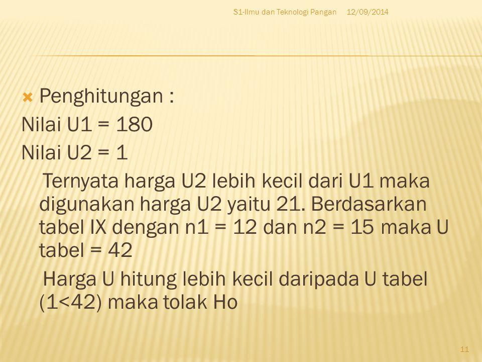  Penghitungan : Nilai U1 = 180 Nilai U2 = 1 Ternyata harga U2 lebih kecil dari U1 maka digunakan harga U2 yaitu 21.