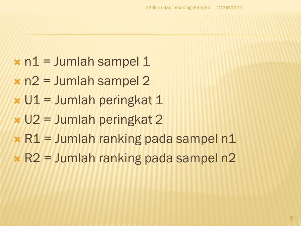  n1 = Jumlah sampel 1  n2 = Jumlah sampel 2  U1 = Jumlah peringkat 1  U2 = Jumlah peringkat 2  R1 = Jumlah ranking pada sampel n1  R2 = Jumlah ranking pada sampel n2 12/09/2014S1-Ilmu dan Teknologi Pangan 5