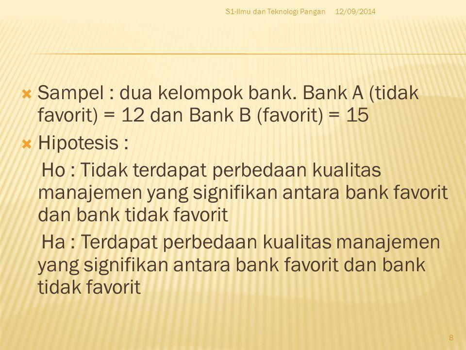  Sampel : dua kelompok bank.
