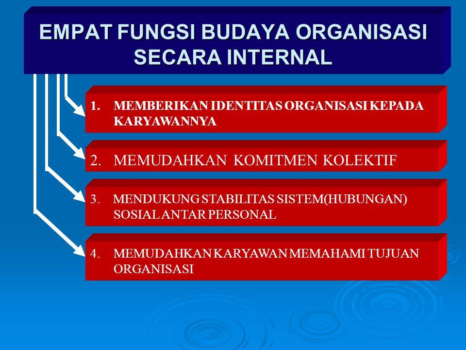 EMPAT FUNGSI BUDAYA ORGANISASI SECARA INTERNAL 1.MEMBERIKAN IDENTITAS ORGANISASI KEPADA KARYAWANNYA 2.
