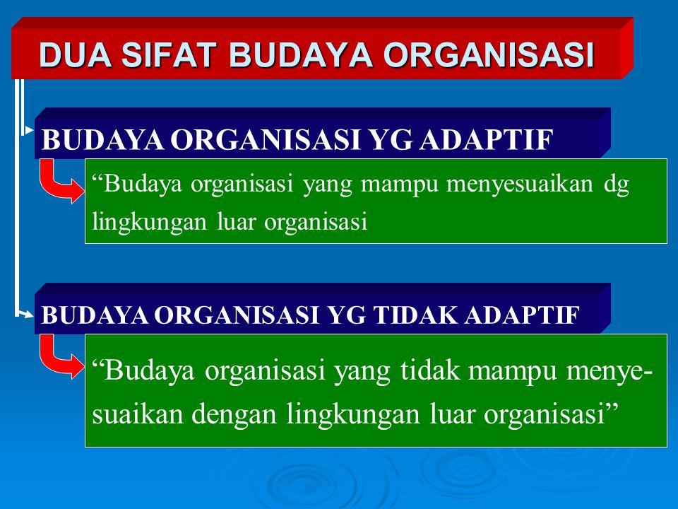 DUA SIFAT BUDAYA ORGANISASI BUDAYA ORGANISASI YG ADAPTIF Budaya organisasi yang mampu menyesuaikan dg lingkungan luar organisasi BUDAYA ORGANISASI YG TIDAK ADAPTIF Budaya organisasi yang tidak mampu menye- suaikan dengan lingkungan luar organisasi