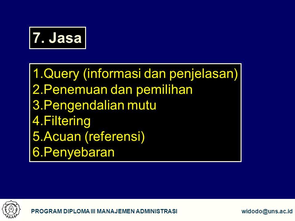 11 PROGRAM DIPLOMA III MANAJEMEN ADMINISTRASIwidodo@uns.ac.id 1.Query (informasi dan penjelasan) 2.Penemuan dan pemilihan 3.Pengendalian mutu 4.Filtering 5.Acuan (referensi) 6.Penyebaran 7.