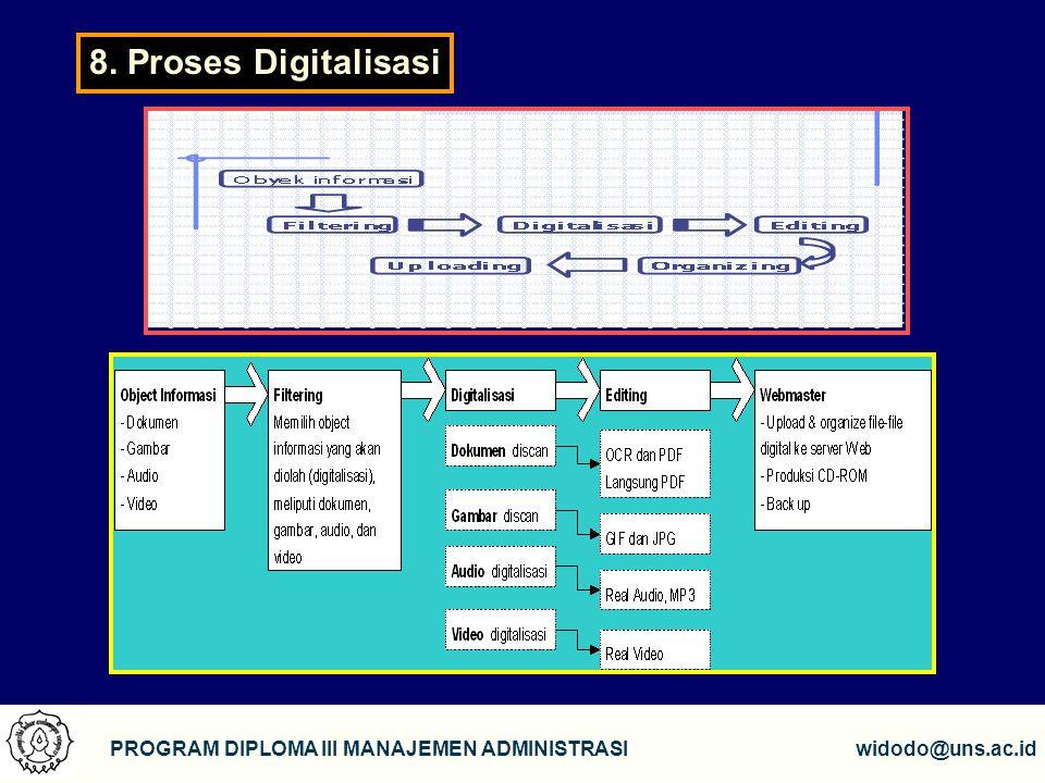 12 PROGRAM DIPLOMA III MANAJEMEN ADMINISTRASIwidodo@uns.ac.id 8. Proses Digitalisasi