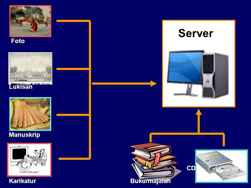 2 Foto Manuskrip Lukisan Buku/majalah Server CD Karikatur