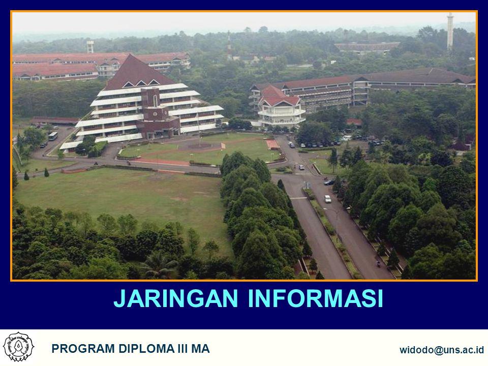 2 PROGRAM DIPLOMA III MA widodo@uns.ac.id OUTLINE PEMBAHASAN 1.Pengertian 2.Tujuan 3.Latarbelakang 4.Bentuk-bentuk Kerjasama 5.Konfigurasi Jaringan Informasi 6.Jaringan Informasi di Indonesia 7.Jaringan Informasi Internasional 8.Jaringan Perpustakaan Digital Indonesia 9.PDII (Pusat Dokumentasi dan Informasi Ilmiah)-LIPI 10.PUSYANDI (Pusat Layanan Disiplin Ilmu) 11.Koleksi Perpustakaan Nasional RI