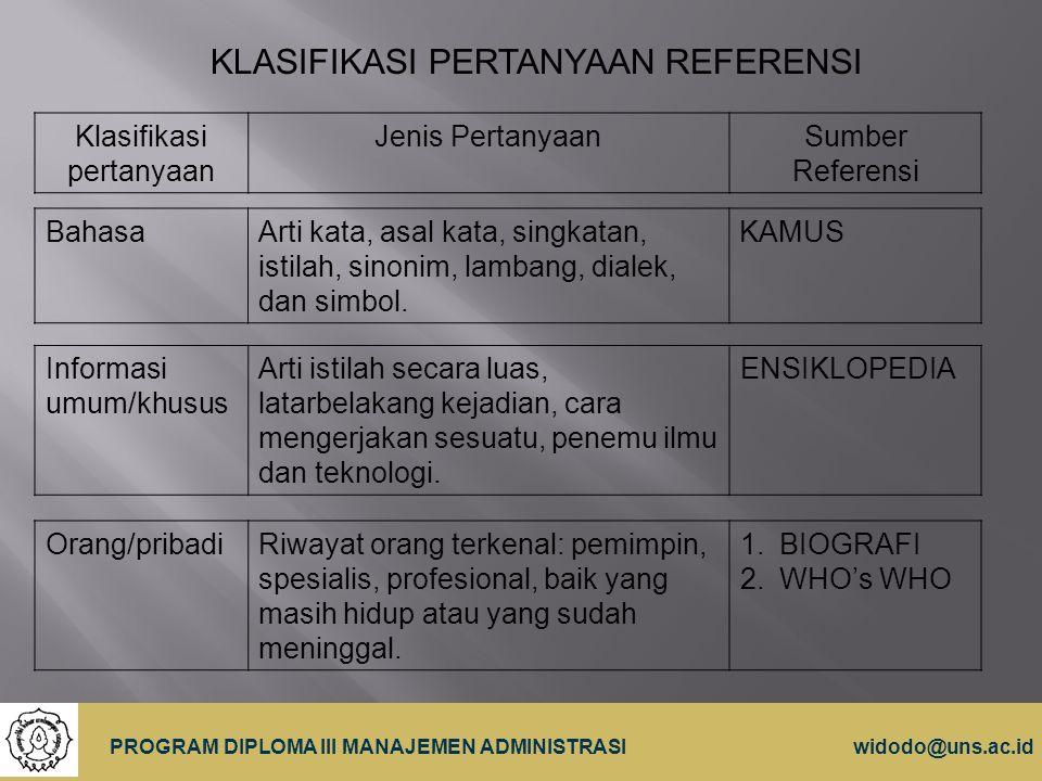 14 PROGRAM DIPLOMA III MANAJEMEN ADMINISTRASIwidodo@uns.ac.id KLASIFIKASI PERTANYAAN REFERENSI Klasifikasi pertanyaan Jenis PertanyaanSumber Referensi