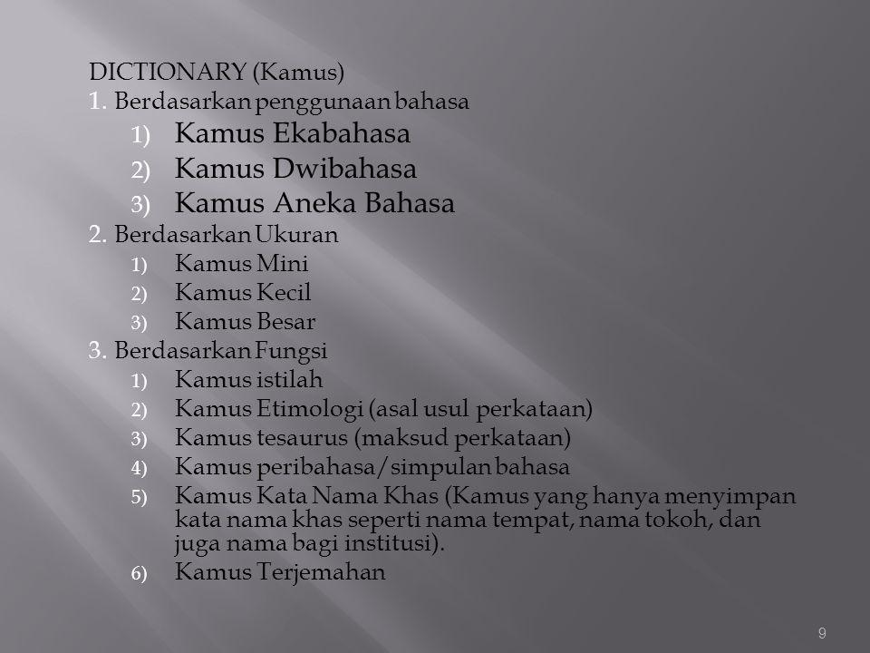 DICTIONARY (Kamus) 1.Berdasarkan penggunaan bahasa 1) Kamus Ekabahasa 2) Kamus Dwibahasa 3) Kamus Aneka Bahasa 2.Berdasarkan Ukuran 1) Kamus Mini 2) K