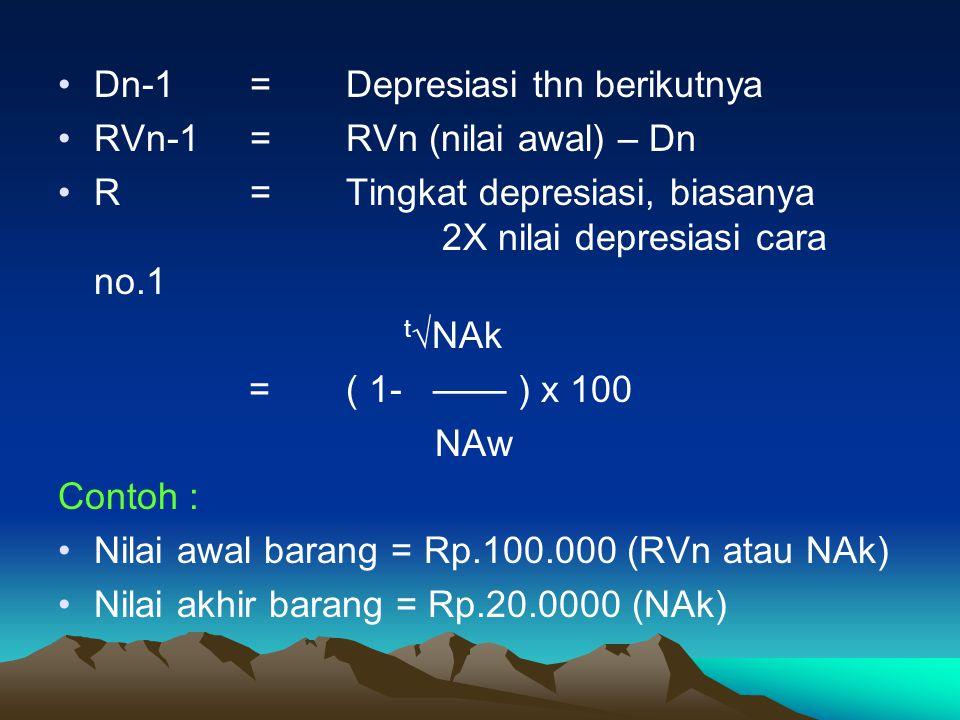 Dn-1=Depresiasi thn berikutnya RVn-1=RVn (nilai awal) – Dn R=Tingkat depresiasi, biasanya 2X nilai depresiasi cara no.1 t √NAk = ( 1- —— ) x 100 NAw C