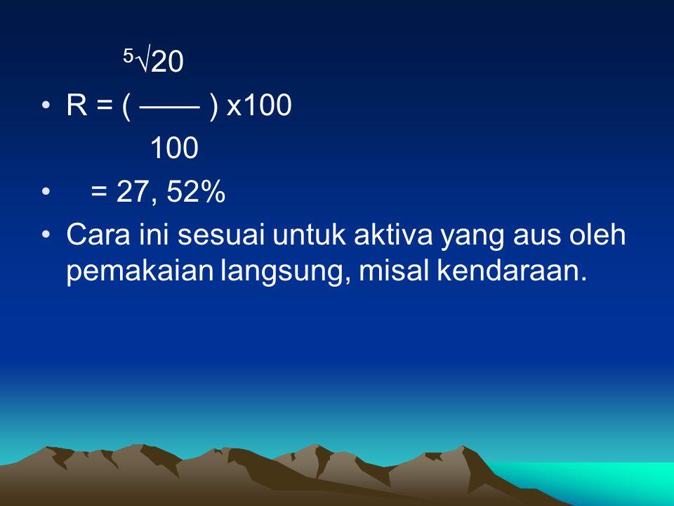 5 √20 R = ( —— ) x100 100 = 27, 52% Cara ini sesuai untuk aktiva yang aus oleh pemakaian langsung, misal kendaraan.