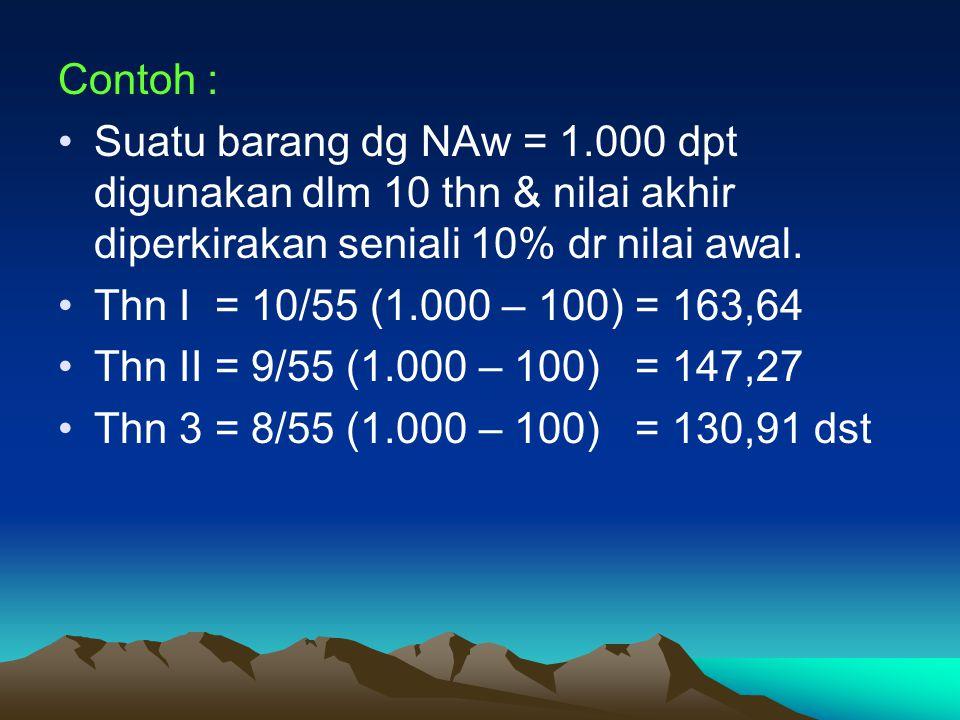Contoh : Suatu barang dg NAw = 1.000 dpt digunakan dlm 10 thn & nilai akhir diperkirakan seniali 10% dr nilai awal. Thn I = 10/55 (1.000 – 100) = 163,