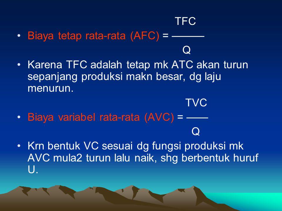 TFC Biaya tetap rata-rata (AFC) = ——— Q Karena TFC adalah tetap mk ATC akan turun sepanjang produksi makn besar, dg laju menurun. TVC Biaya variabel r
