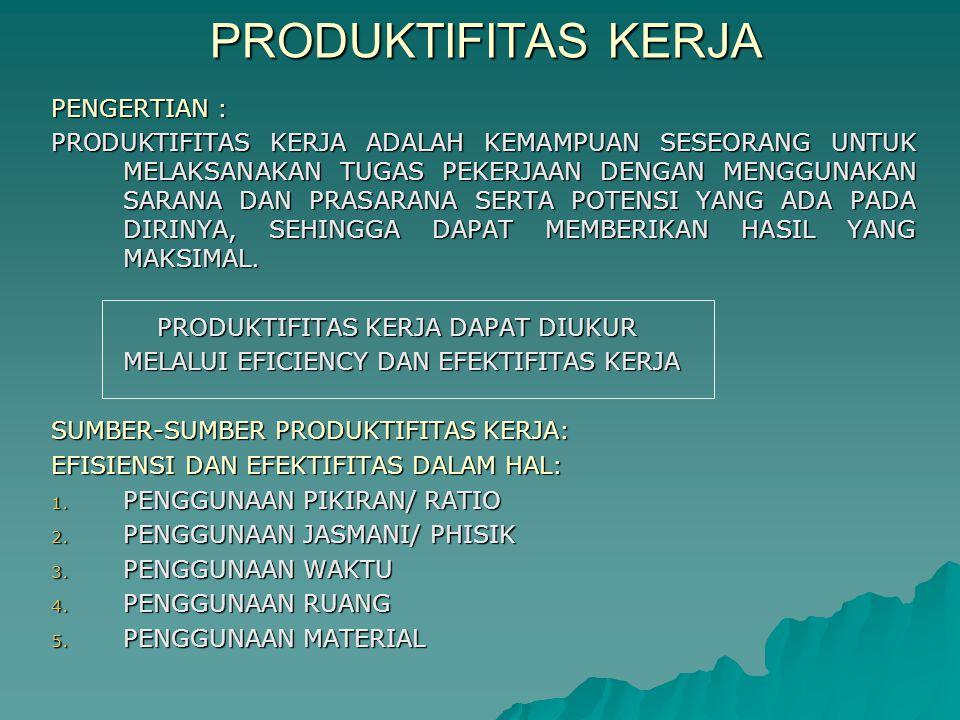 FAKTOR-FAKTOR YANG MEMPENGARUHI PRODUKTIVITAS KERJA 1.
