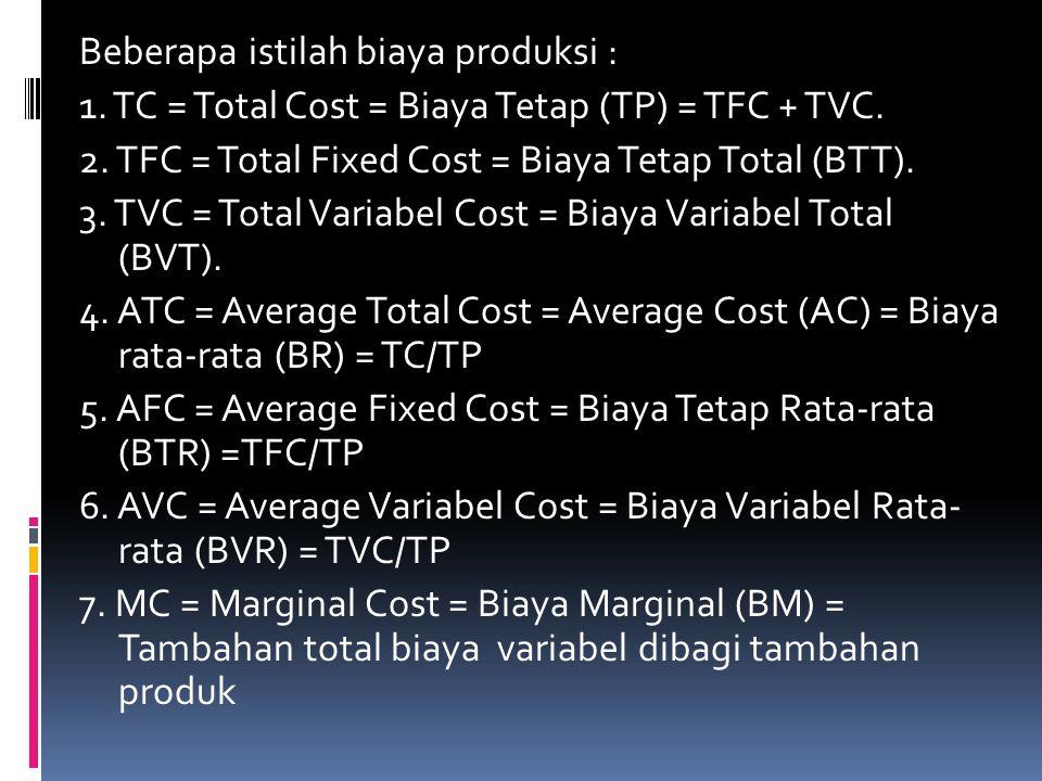 Beberapa istilah biaya produksi : 1. TC = Total Cost = Biaya Tetap (TP) = TFC + TVC. 2. TFC = Total Fixed Cost = Biaya Tetap Total (BTT). 3. TVC = Tot