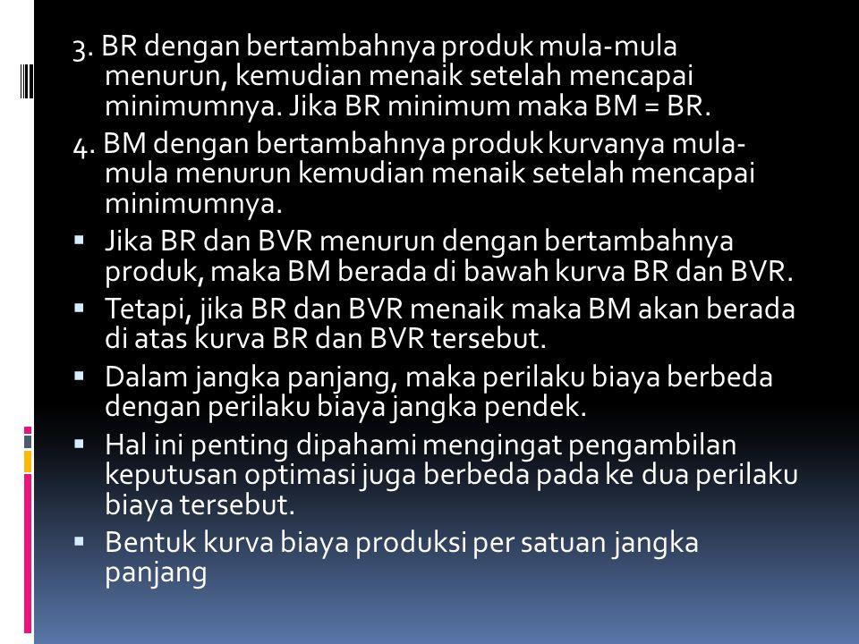 3. BR dengan bertambahnya produk mula-mula menurun, kemudian menaik setelah mencapai minimumnya. Jika BR minimum maka BM = BR. 4. BM dengan bertambahn