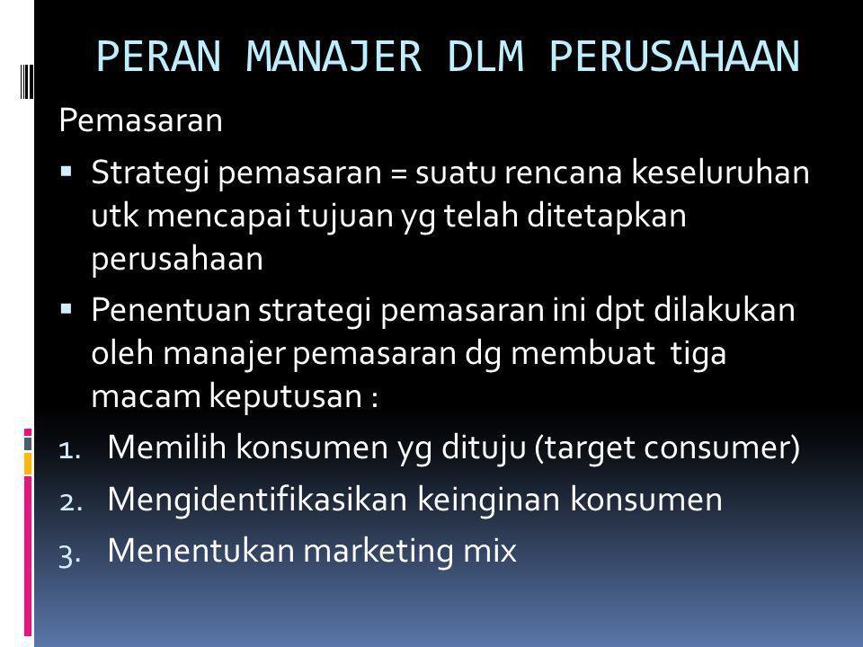 PERAN MANAJER DLM PERUSAHAAN Pemasaran  Strategi pemasaran = suatu rencana keseluruhan utk mencapai tujuan yg telah ditetapkan perusahaan  Penentuan