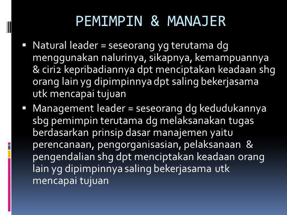 PEMIMPIN & MANAJER  Natural leader = seseorang yg terutama dg menggunakan nalurinya, sikapnya, kemampuannya & ciri2 kepribadiannya dpt menciptakan ke