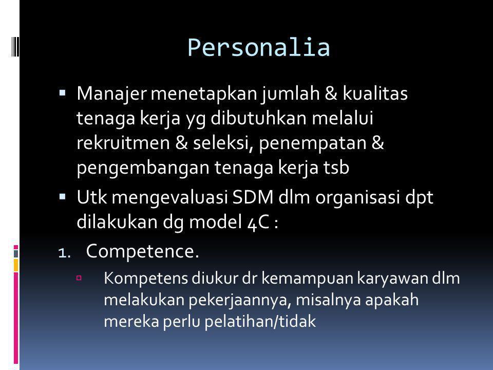 Personalia  Manajer menetapkan jumlah & kualitas tenaga kerja yg dibutuhkan melalui rekruitmen & seleksi, penempatan & pengembangan tenaga kerja tsb