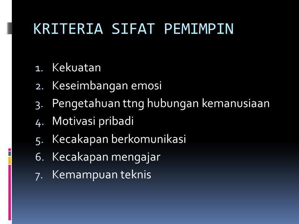KRITERIA SIFAT PEMIMPIN 1. Kekuatan 2. Keseimbangan emosi 3. Pengetahuan ttng hubungan kemanusiaan 4. Motivasi pribadi 5. Kecakapan berkomunikasi 6. K