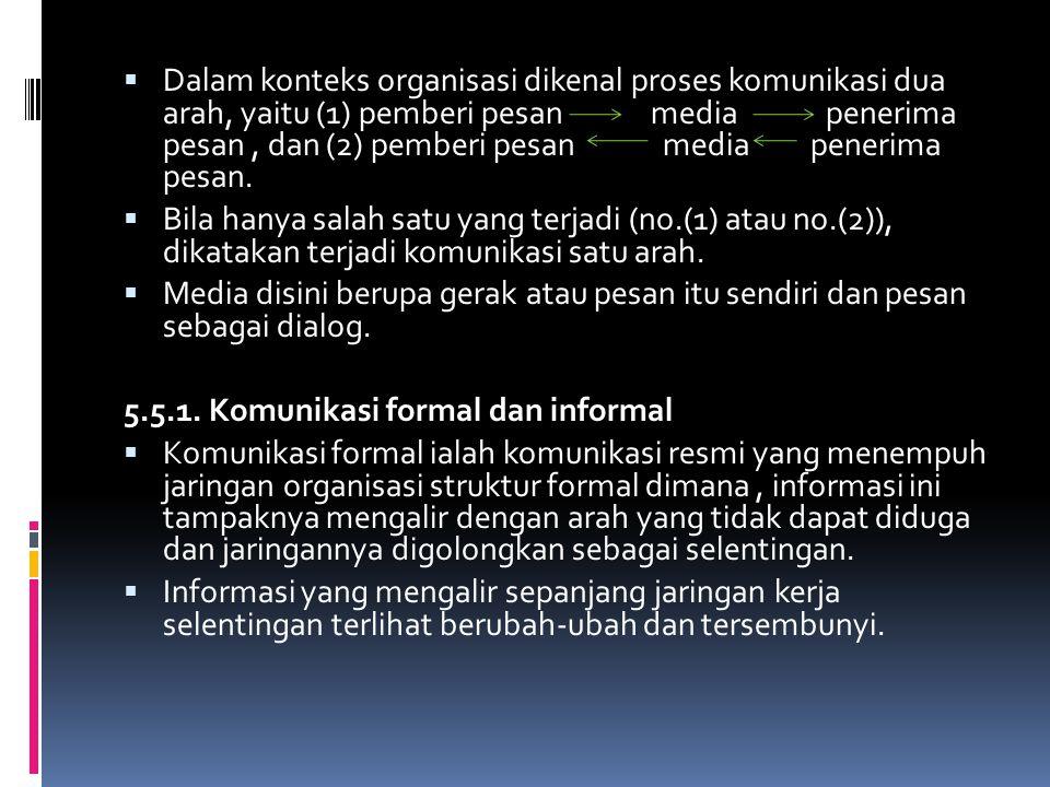  Dalam konteks organisasi dikenal proses komunikasi dua arah, yaitu (1) pemberi pesan media penerima pesan, dan (2) pemberi pesan media penerima pesa