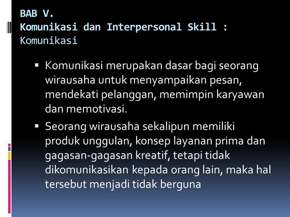 BAB V. Komunikasi dan Interpersonal Skill : Komunikasi  Komunikasi merupakan dasar bagi seorang wirausaha untuk menyampaikan pesan, mendekati pelangg
