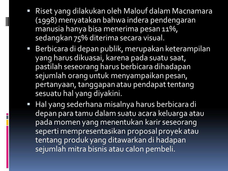  Riset yang dilakukan oleh Malouf dalam Macnamara (1998) menyatakan bahwa indera pendengaran manusia hanya bisa menerima pesan 11%, sedangkan 75% dit