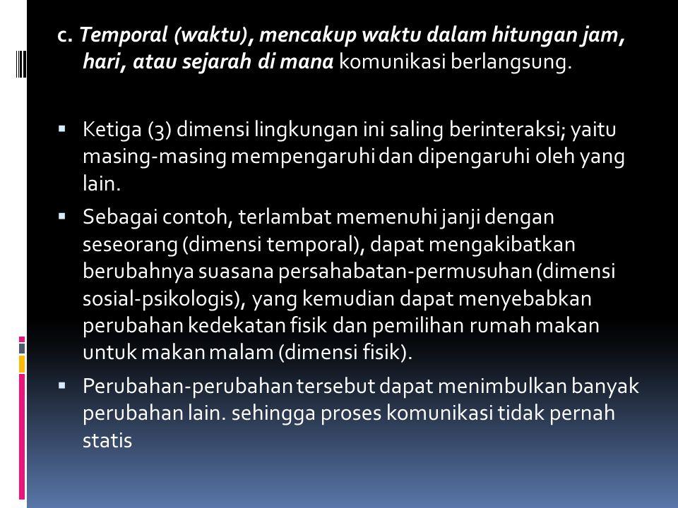 c. Temporal (waktu), mencakup waktu dalam hitungan jam, hari, atau sejarah di mana komunikasi berlangsung.  Ketiga (3) dimensi lingkungan ini saling