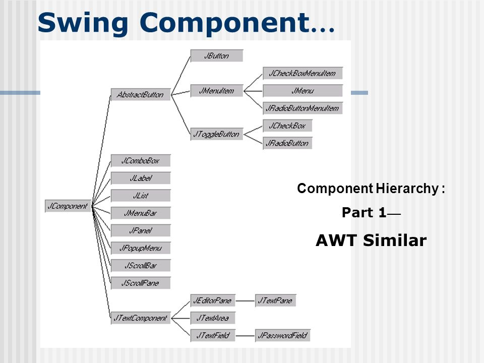 Swing Component … Component Hierarchy : Part 1 — AWT Similar